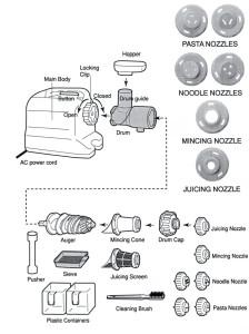parts_full